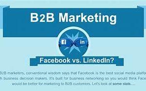 Facebook vs LinkedIn Ads - B2B adv.
